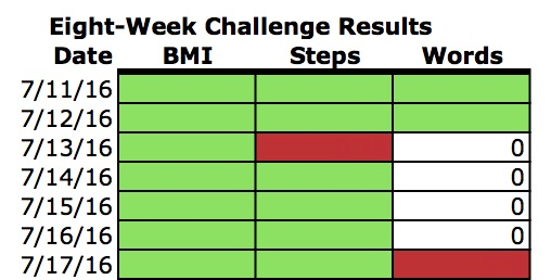 Week 7