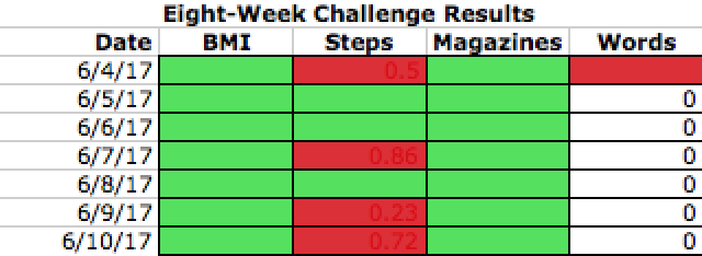 Week One Results